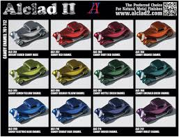 has anyone used alclad u0027s candy paints on a car body model