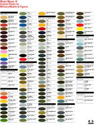 military paint color chart affordable the colors are based on the