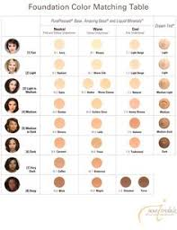 jane iredale active light concealer swatches jane iredale color chart pinteres