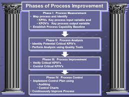louisiana state map key using total quality management tools to improve the quality of