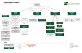 Uaa Map About About Uaa University Of Alaska Anchorage