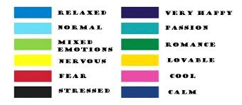 mood ring color chart meanings best mood rings mood ring colors and meanings kajimaya info