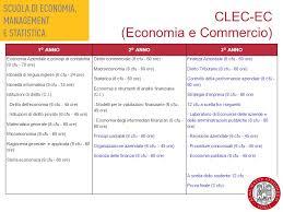 test d ingresso economia aziendale corso di laurea economia e commercio curr economia e commercio
