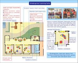 kindergarten floor plan layout resala language designshare projects