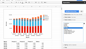 Google Spreadsheets Help Lead Data From Google Sheets U Help Center Exploring Survey With