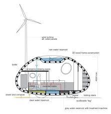 eco homes plans 47 best caravan cer and motor home floor plans images on