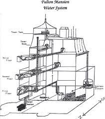 Efficiency Home Plans Energy Efficient House Ideas Green Floor Plans Home Designs Design
