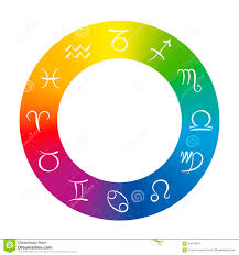 zodiac signs rainbow colored circle stock vector image 64025109
