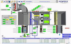inl high accuraccy recirculating air handling unit scada example