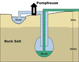 composition du sel de cuisine en quoi le sel de mer diffère t il du sel de cuisine zoutman