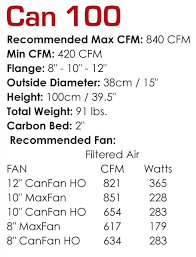can fan 8 ho can filter group beacontron