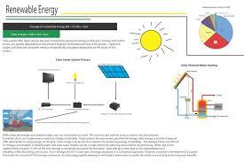 Energy House by Download Renewable Energy House Design Homecrack Com