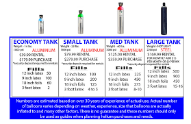 helium tanks for rent helium rental and sales
