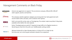 best blurry black friday deals breakfast with the disruptors supply chain startup pitches
