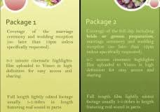 Wedding Videography Prices Prices Weddings Limelight Films