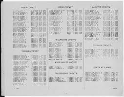 South Dakota County Map Wwii Army Casualties South Dakota National Archives