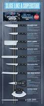 learn the proper uses of kitchen knives with this handy graphic