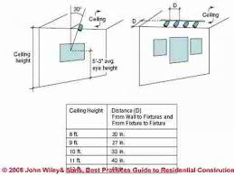 Naf Atsugi Housing Floor Plans by 100 Kitchen Wall Cabinets Height Kitchen Cabinet Putting In
