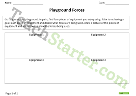 what are forces unit plan unit plan u2013 teach starter