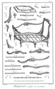 Core77 Com Furniture Prices by Furniture Design Reference Diagrams Of 18th Century Furniture