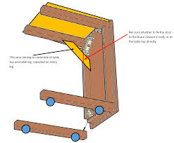c sofa table hackers help big sofa table need suggestion on