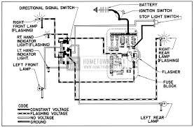 stat turn signal flasher wiring diagram tridon flasher wiring