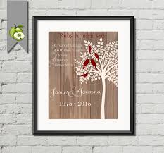30th anniversary gifts for parents awesome wedding anniversary gift for parents gallery styles