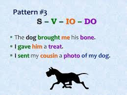 sentence pattern exles s v do sentence patterns adapted from grammar dogs ppt video online