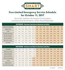 Best Santa Rosa Pumpkin Patch by Smart Train Continues Free Service For Third Day San Rafael Ca