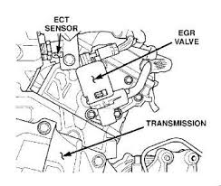 egr valve check engine light p0404 egr questions answers with pictures fixya