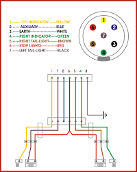 led trailer light wiring diagram dolgular com