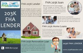 fha 203k loan requirements and guidelines for renovation has the