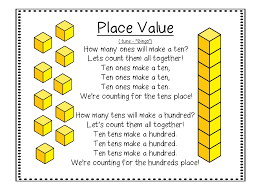 10 Little Ways To Sneak by Best 25 Place Values Ideas On Pinterest Place Value In Maths