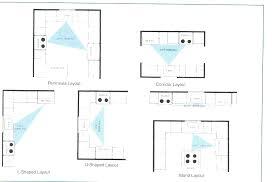 kitchen design layout ideas l shaped kitchen layouts with island l shaped kitchen layout island kitchen