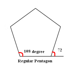 How Many Interior Angles Does A Pentagon Have How Many Sides In A Pentagon Math Builders