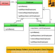 pattern exles in javascript state design pattern in java class diagram and java