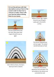 volcano formation by jlw91 teaching resources tes