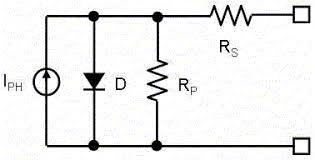 how to design a li ion battery charger to get maximum power from a