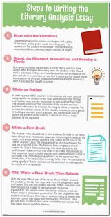 compare and contrast sample essays best 25 essay writing competition ideas on pinterest writing essay essaywriting example of compare and contrast essay cause and effect topics