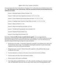 precalculus droodle review sheet