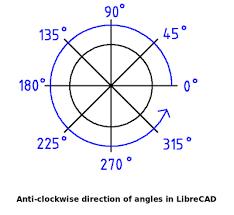 coordinate system librecad wiki