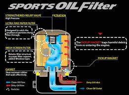 lexus gx470 oil filter location oil filter engine parts product information