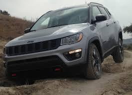 jeep compass 2018 autos en imagen on twitter