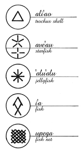 list of synonyms and antonyms of the word hawaiian cultural symbols