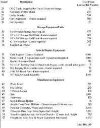 business plan template for franchise business plan for a franchise