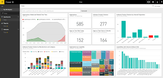 troux by planview u2013 microsoft appsource