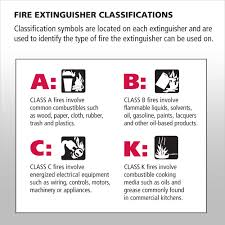 fire extinguisher symbol on floor plan kidde 466204 pro 10 multi purpose fire extinguisher ul rated 4 a