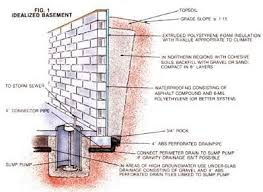 Best Way To Insulate Basement Walls by 164 Best Basement Images On Pinterest Basement Ideas Basement