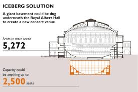 one giant hole will fill albert hall u0027s needs news the times