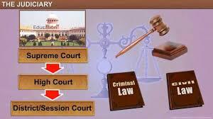 cbse 8 civics judiciary the judiciary youtube